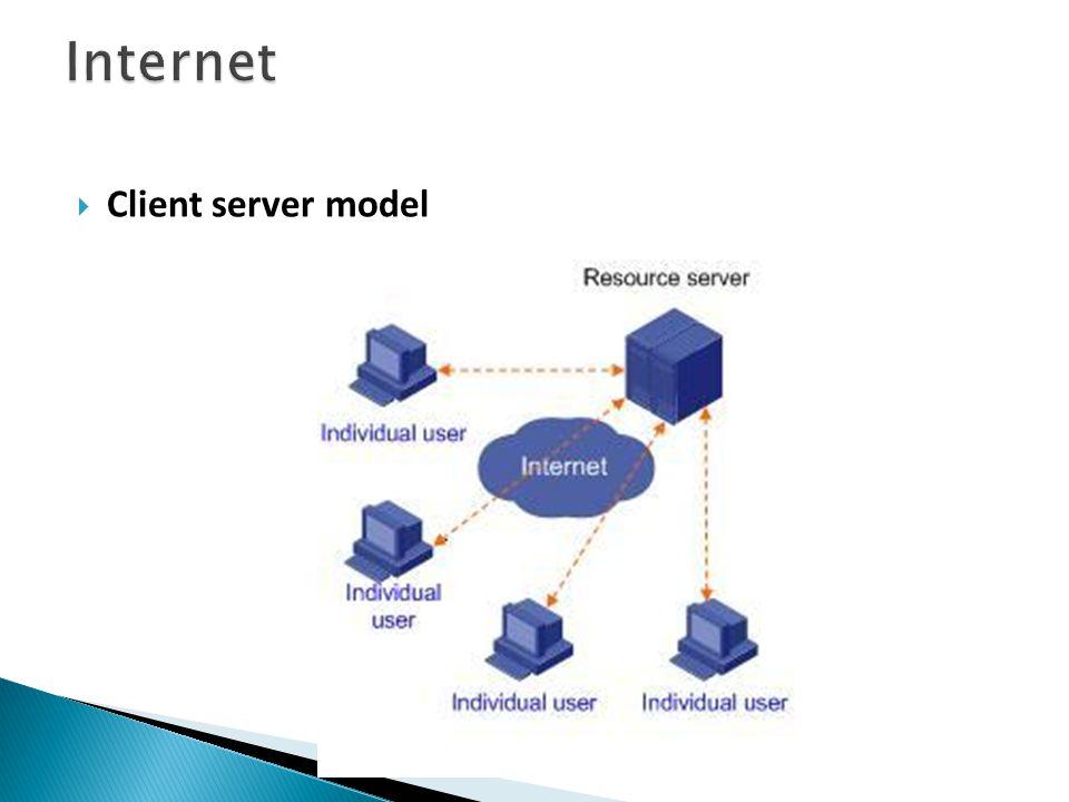 Internet Client server model