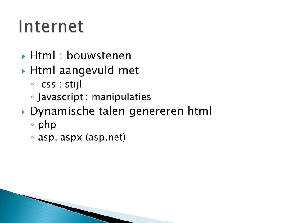Internet Html : bouwstenen Html aangevuld met