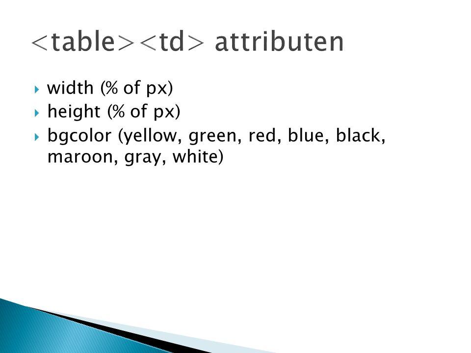 <table><td> attributen