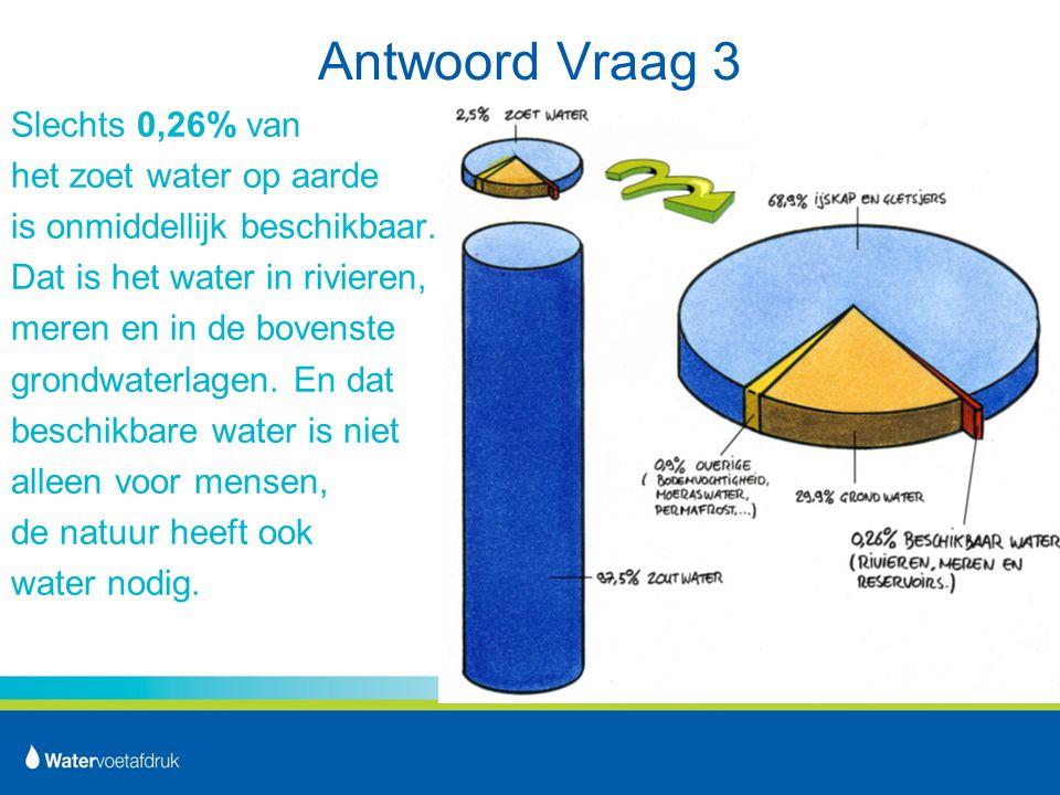 Antwoord Vraag 3 Slechts 0,26% van het zoet water op aarde