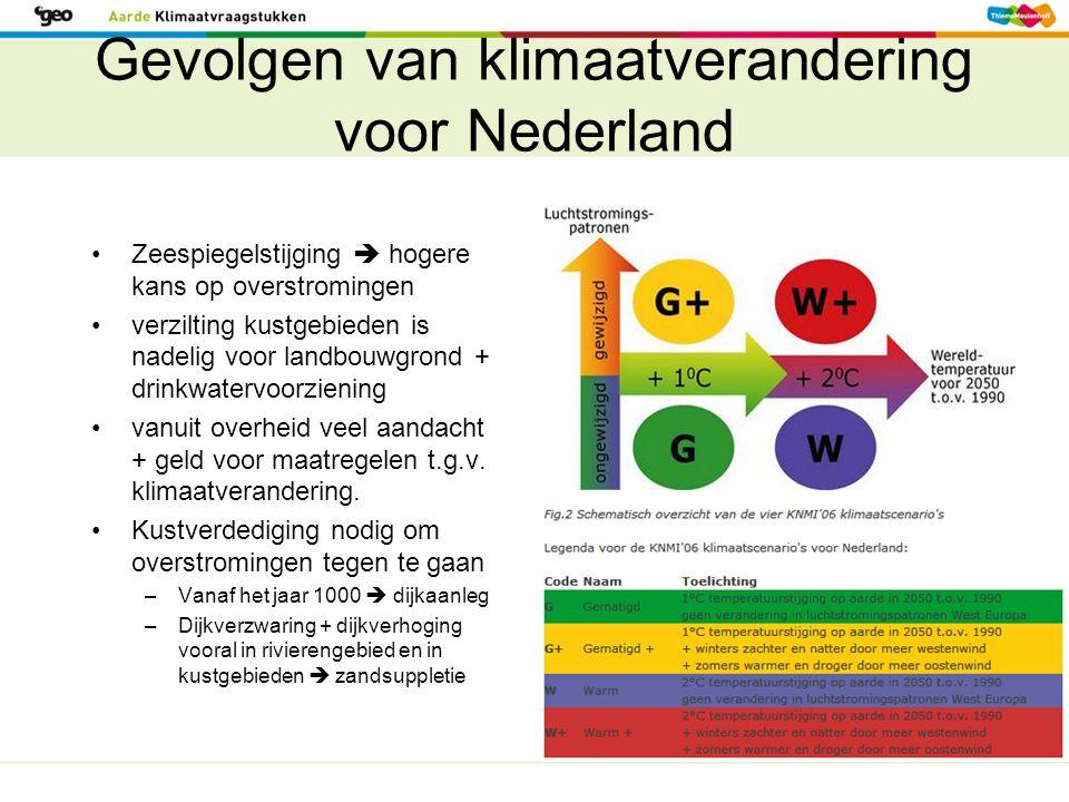 Gevolgen van klimaatverandering voor Nederland