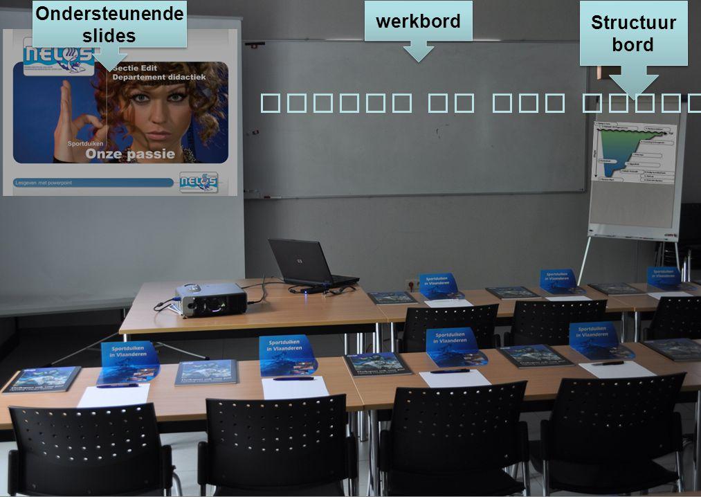 WELKOM in ons leslokaal
