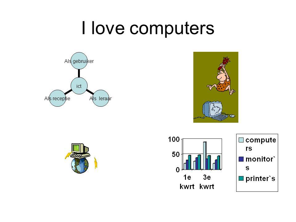 I love computers