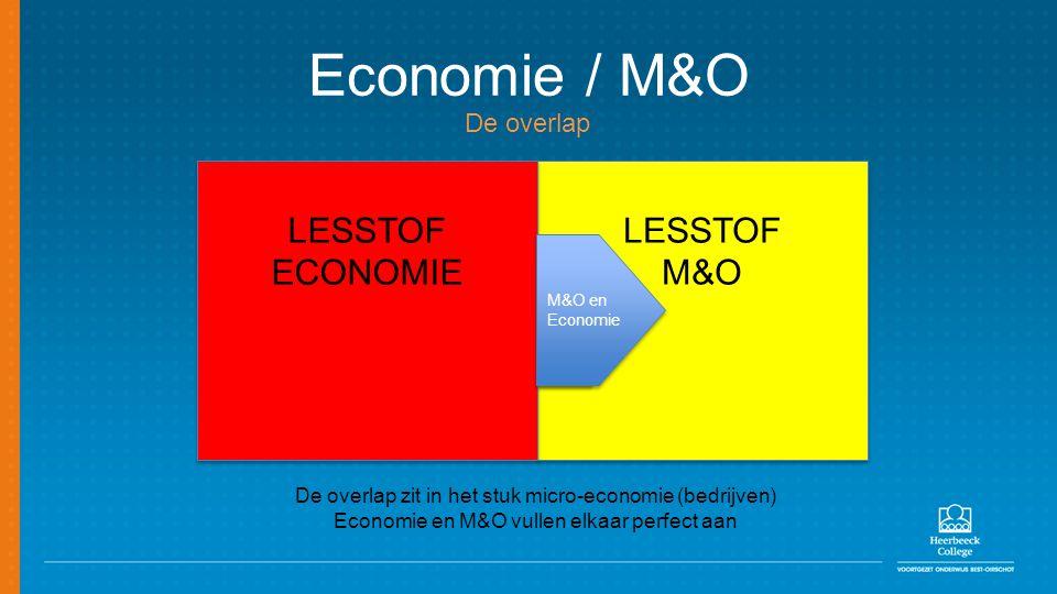 Economie / M&O LESSTOF ECONOMIE LESSTOF M&O De overlap