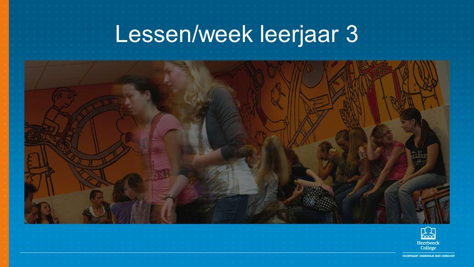 Lessen/week leerjaar 3