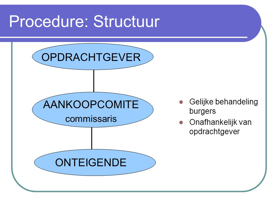 Procedure: Structuur OPDRACHTGEVER AANKOOPCOMITE ONTEIGENDE