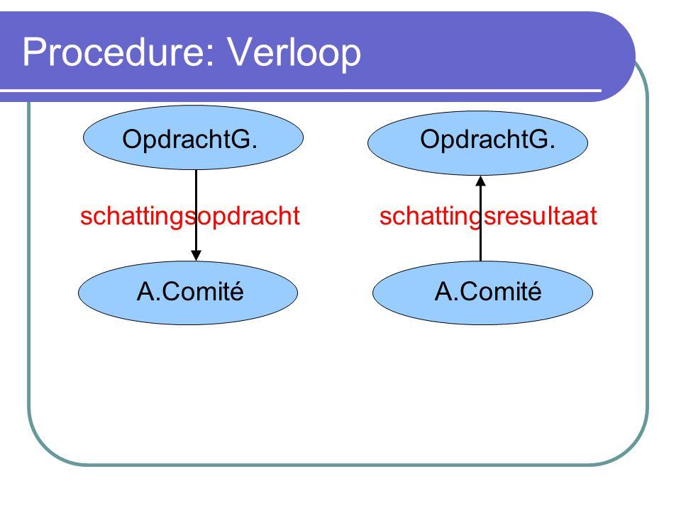 Procedure: Verloop OpdrachtG. schattingsopdracht A.Comité OpdrachtG.