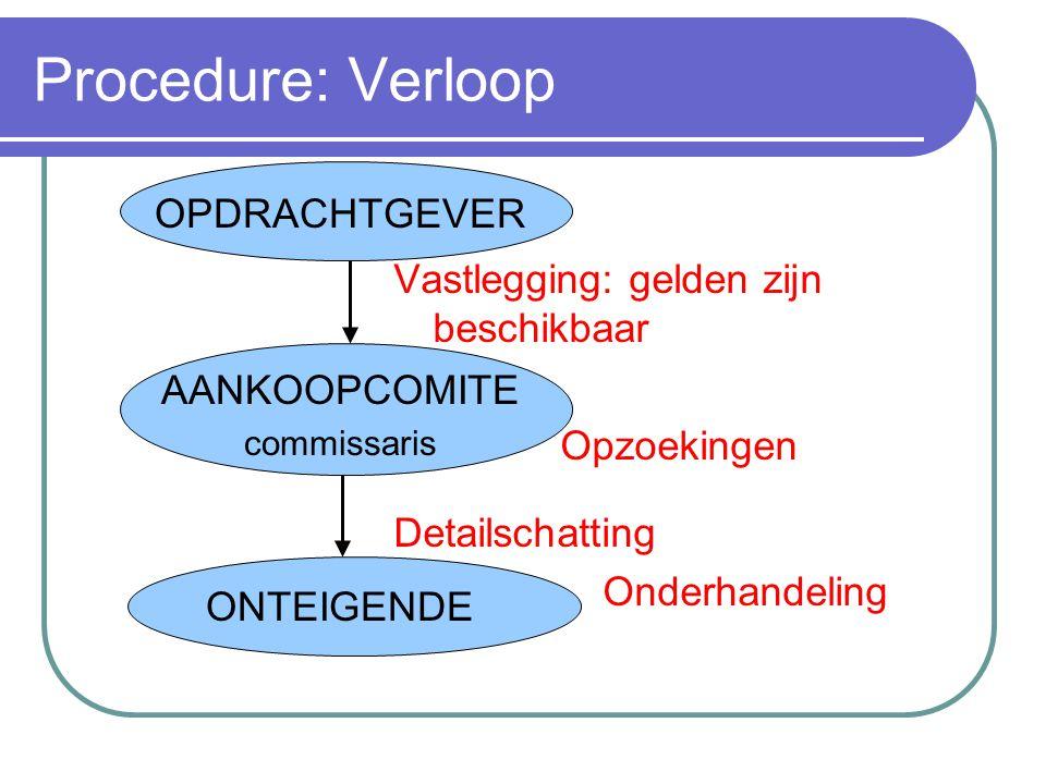 Procedure: Verloop OPDRACHTGEVER Vastlegging: gelden zijn beschikbaar