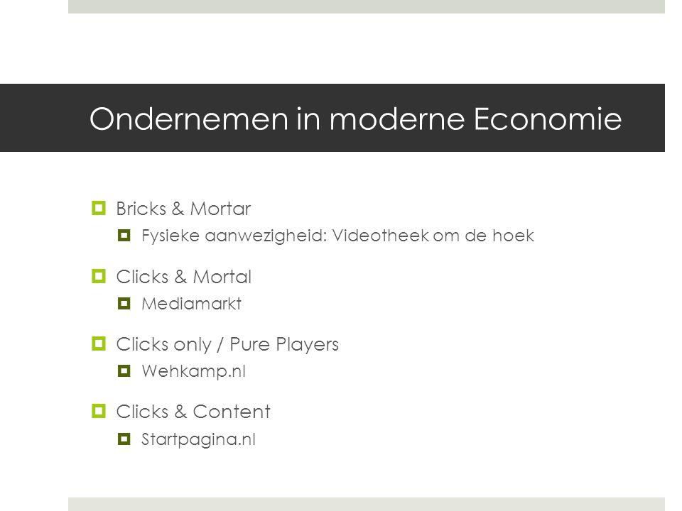 Ondernemen in moderne Economie