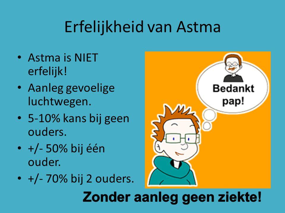 Erfelijkheid van Astma