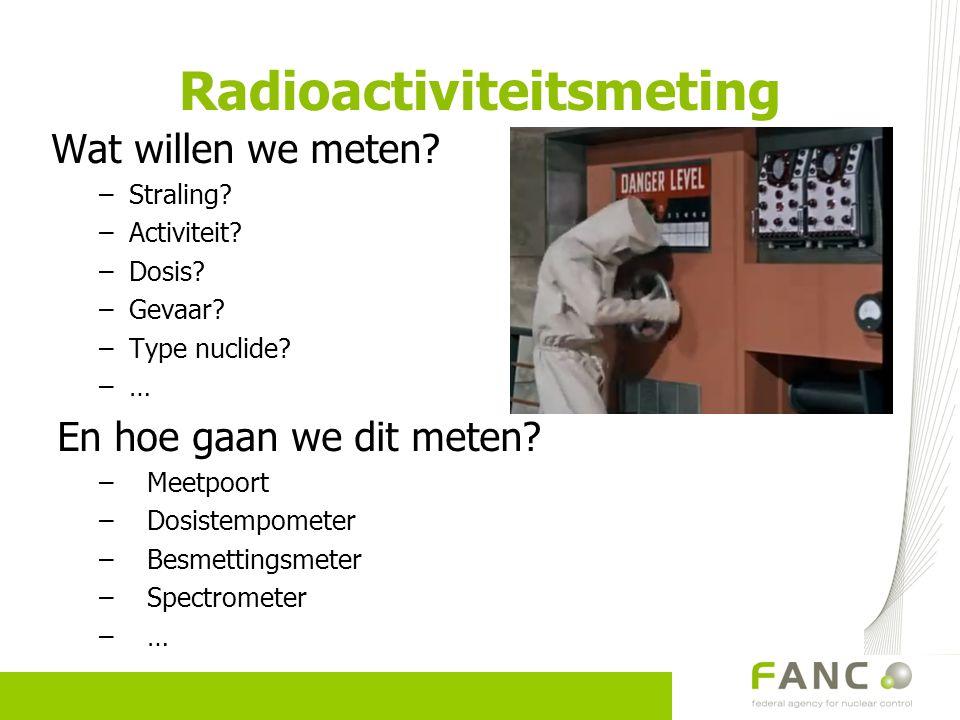Radioactiviteitsmeting
