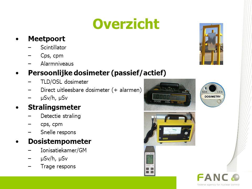 Overzicht Meetpoort Persoonlijke dosimeter (passief/actief)