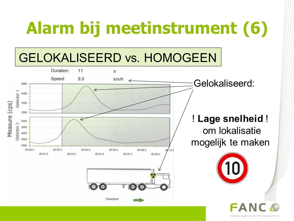 Alarm bij meetinstrument (6)