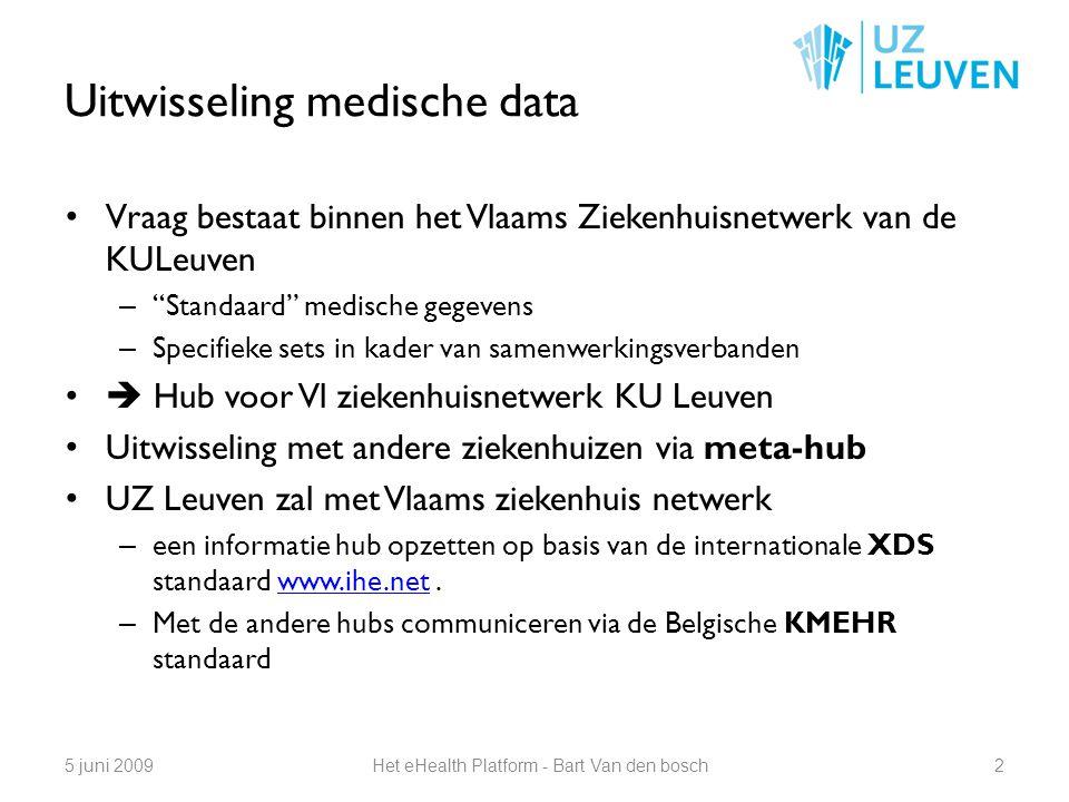 Uitwisseling medische data