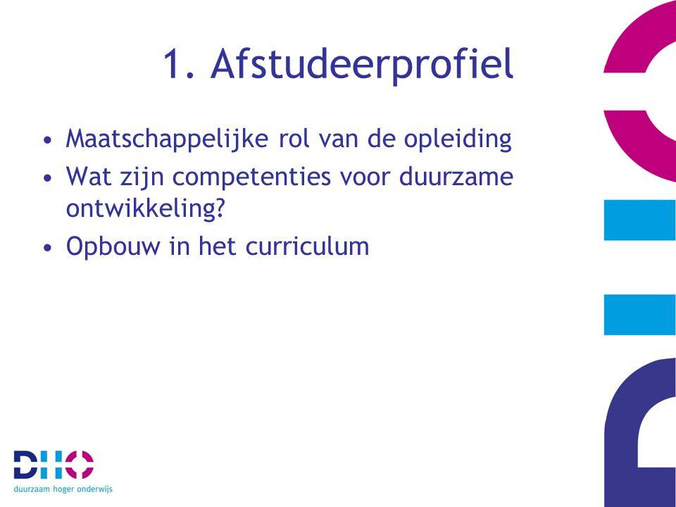 1. Afstudeerprofiel Maatschappelijke rol van de opleiding