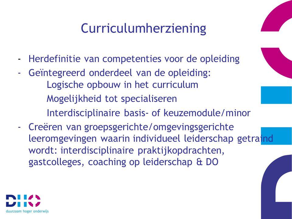 Curriculumherziening