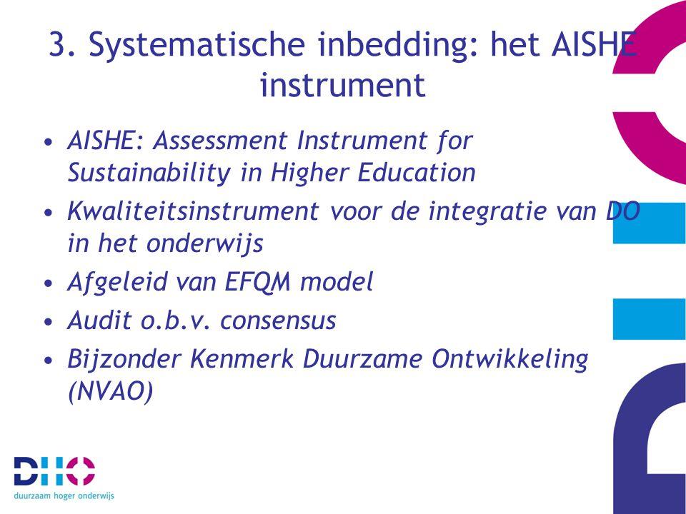 3. Systematische inbedding: het AISHE instrument