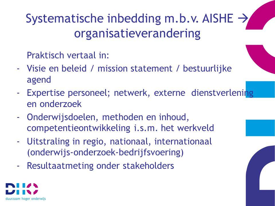 Systematische inbedding m.b.v. AISHE  organisatieverandering