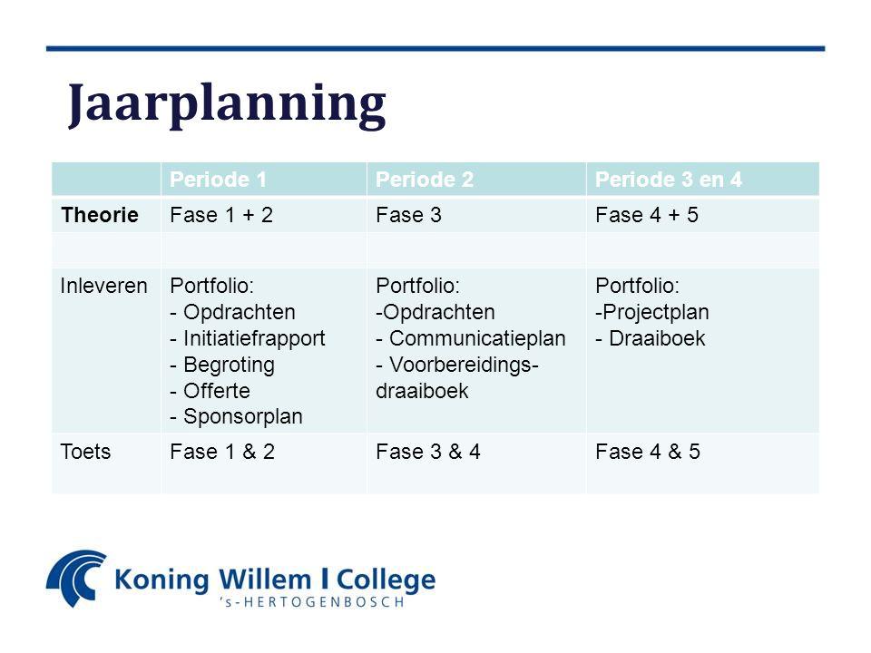 Jaarplanning Periode 1 Periode 2 Periode 3 en 4 Theorie Fase 1 + 2