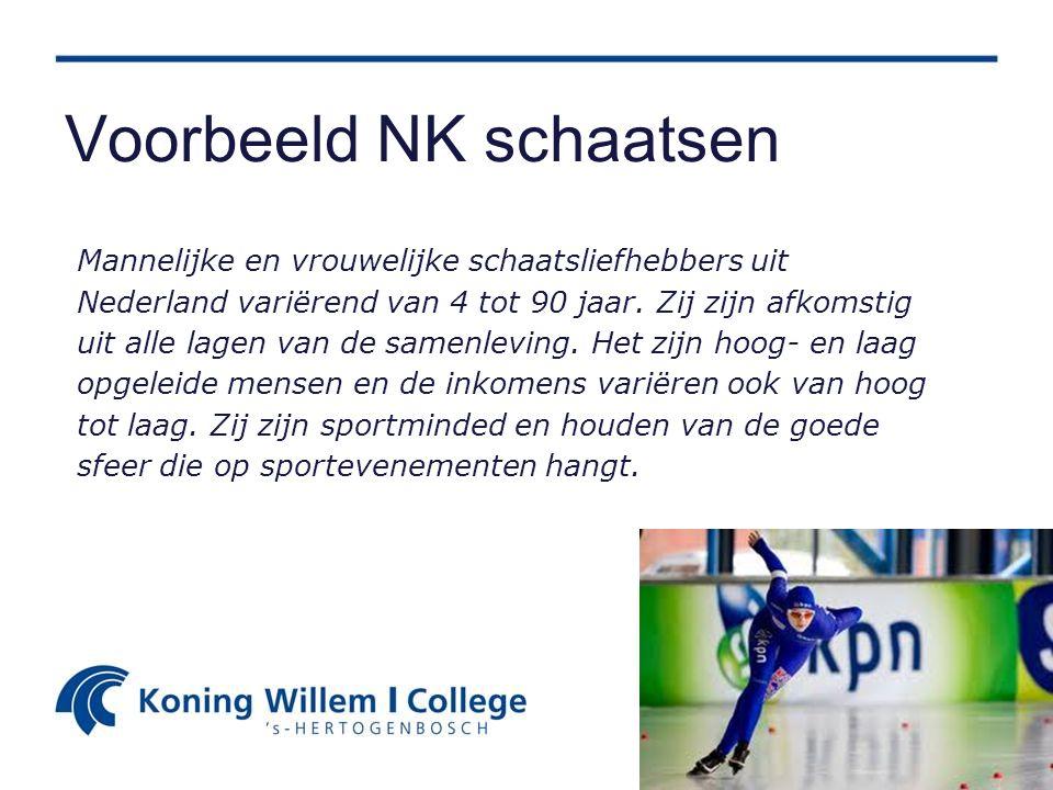 Voorbeeld NK schaatsen