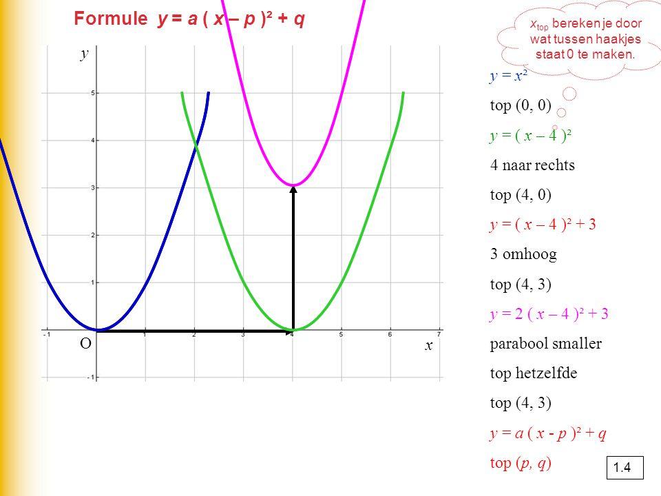 xtop bereken je door wat tussen haakjes staat 0 te maken.