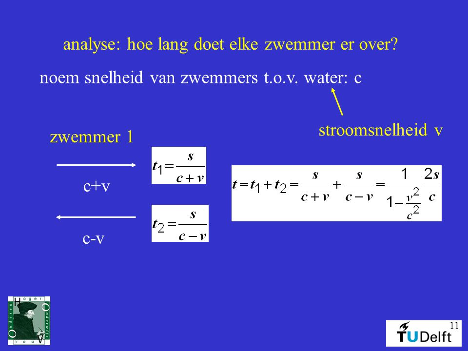 analyse: hoe lang doet elke zwemmer er over