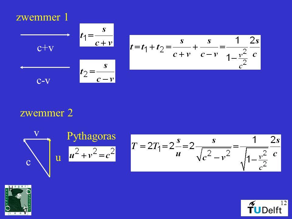 zwemmer 1 c+v c-v zwemmer 2 c v u Pythagoras