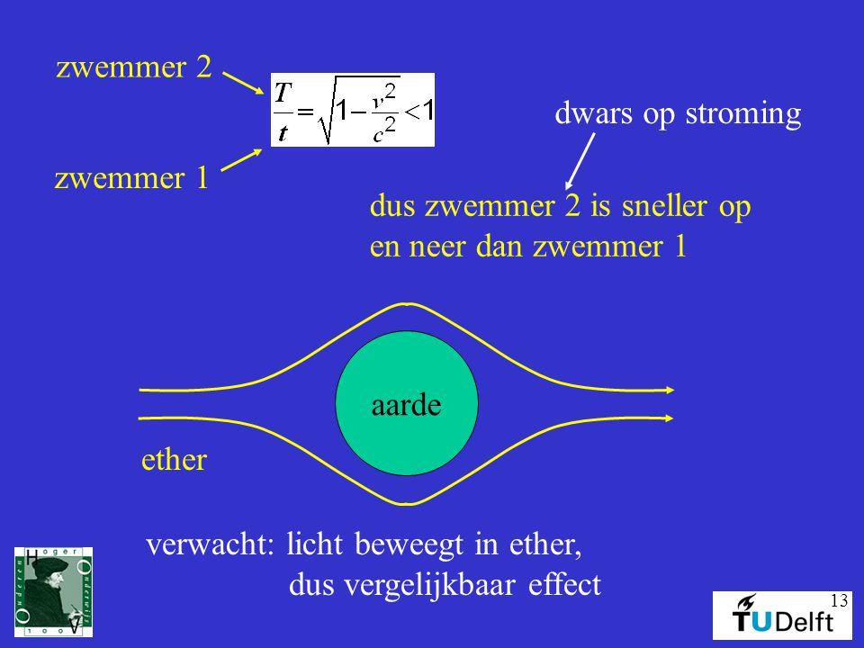 zwemmer 2 dwars op stroming. zwemmer 1. dus zwemmer 2 is sneller op. en neer dan zwemmer 1. aarde.
