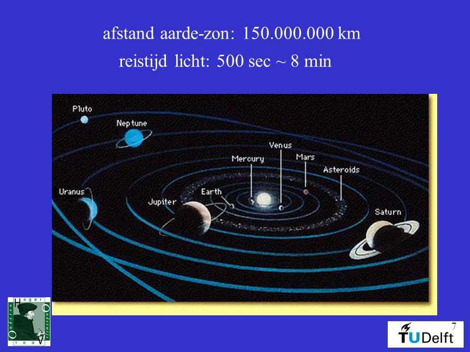 reistijd licht: 500 sec ~ 8 min