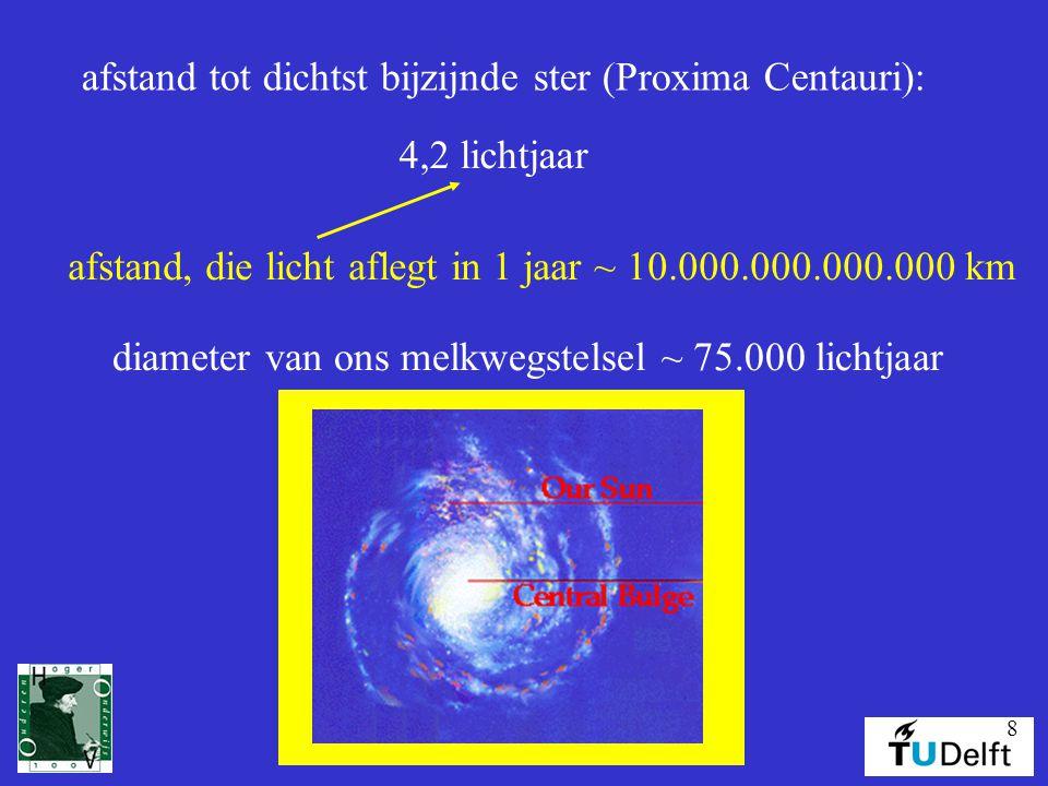 afstand tot dichtst bijzijnde ster (Proxima Centauri):