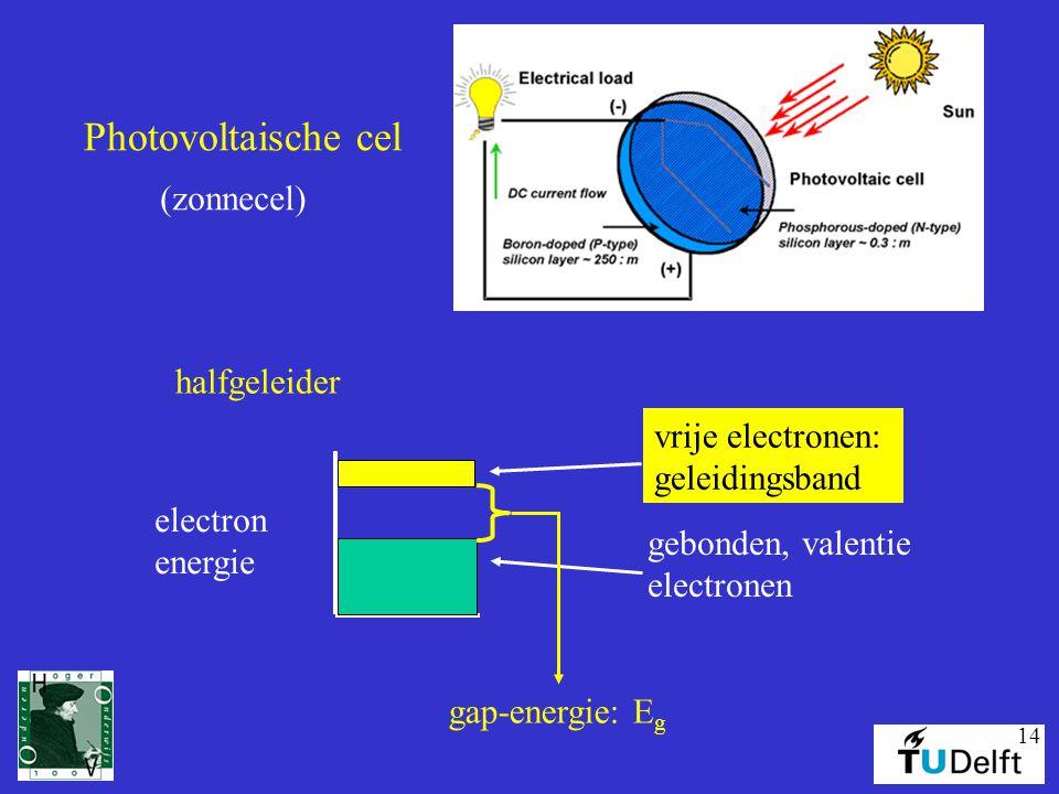 Photovoltaische cel (zonnecel) halfgeleider vrije electronen: