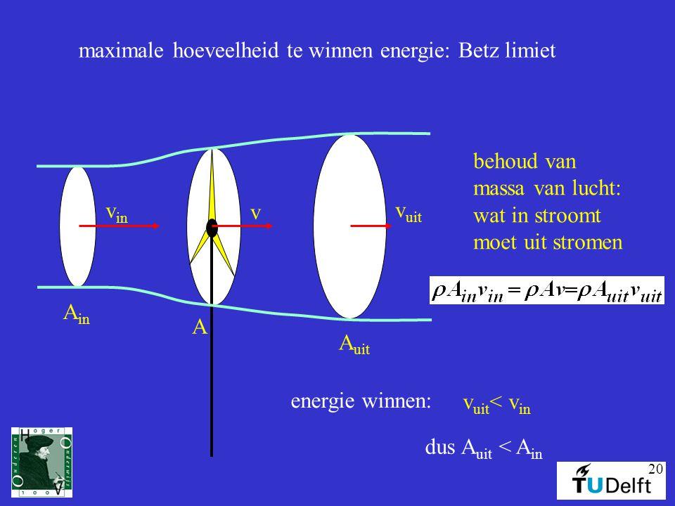 maximale hoeveelheid te winnen energie: Betz limiet
