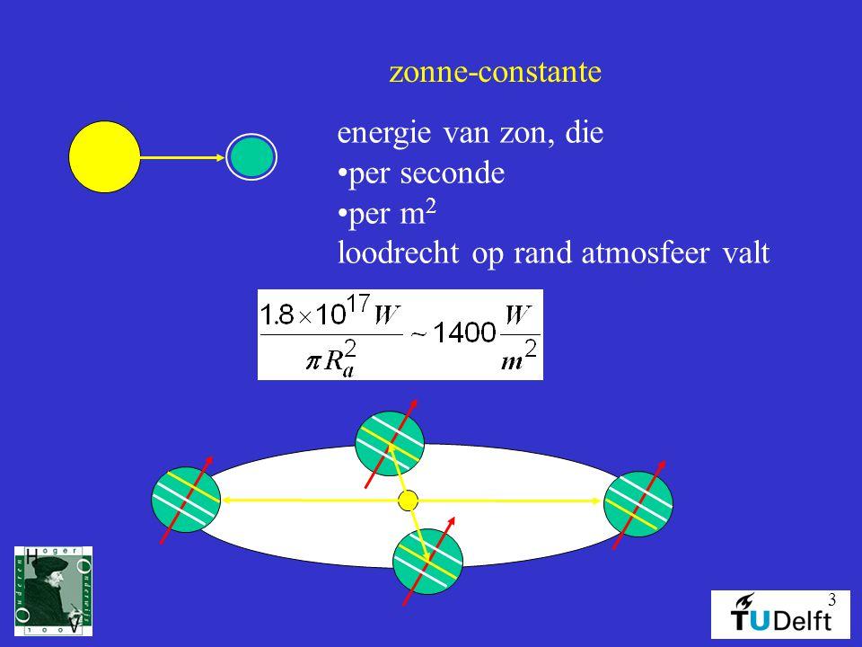 zonne-constante energie van zon, die per seconde per m2 loodrecht op rand atmosfeer valt
