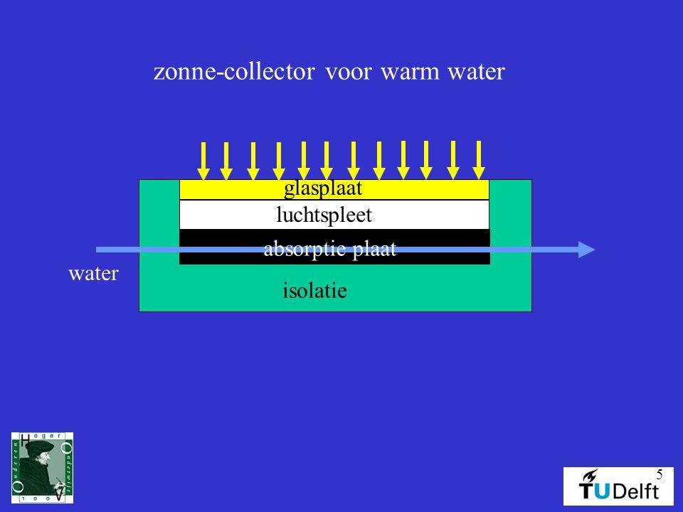 zonne-collector voor warm water