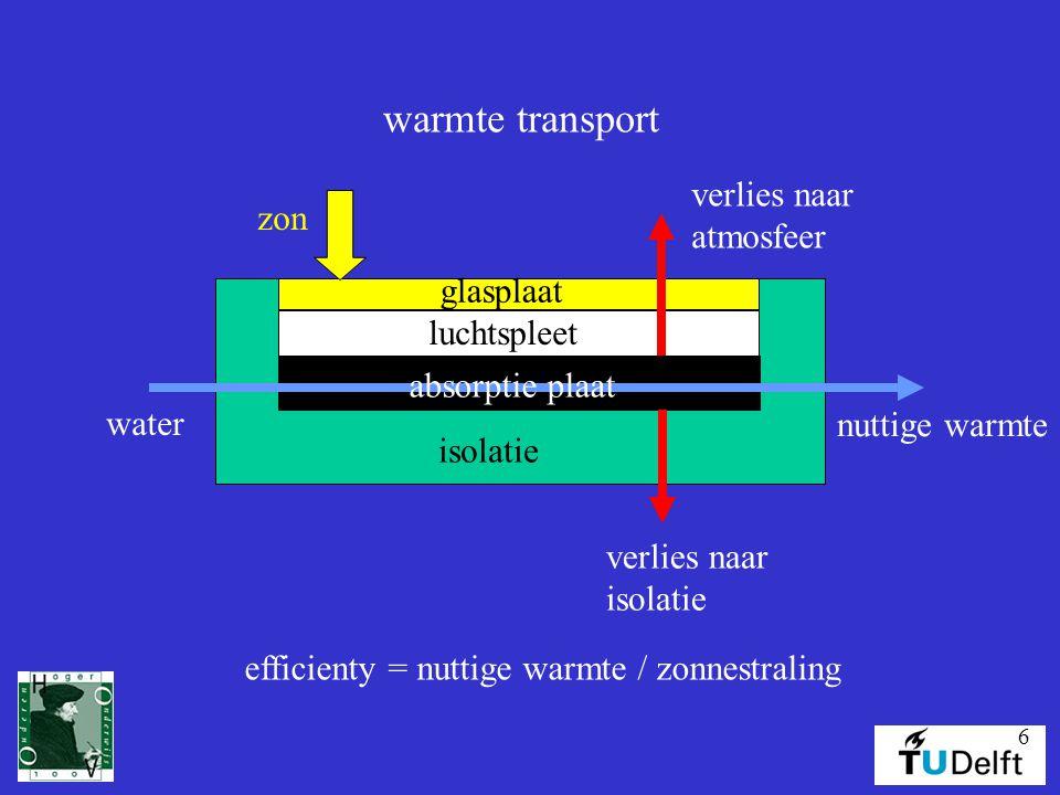 warmte transport verlies naar zon atmosfeer glasplaat luchtspleet