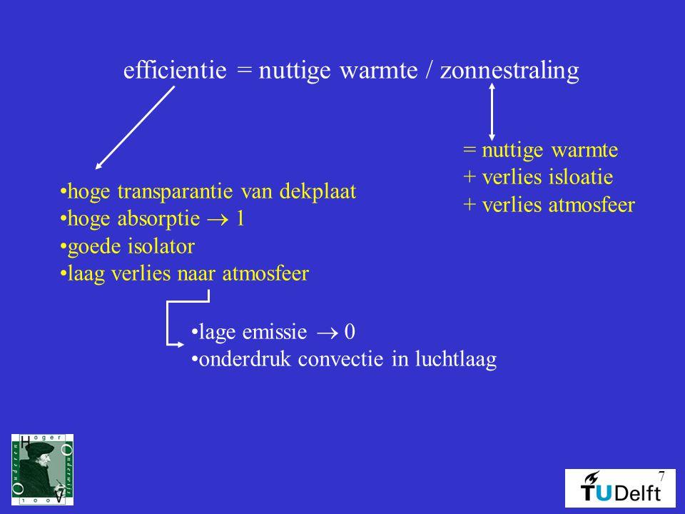 efficientie = nuttige warmte / zonnestraling