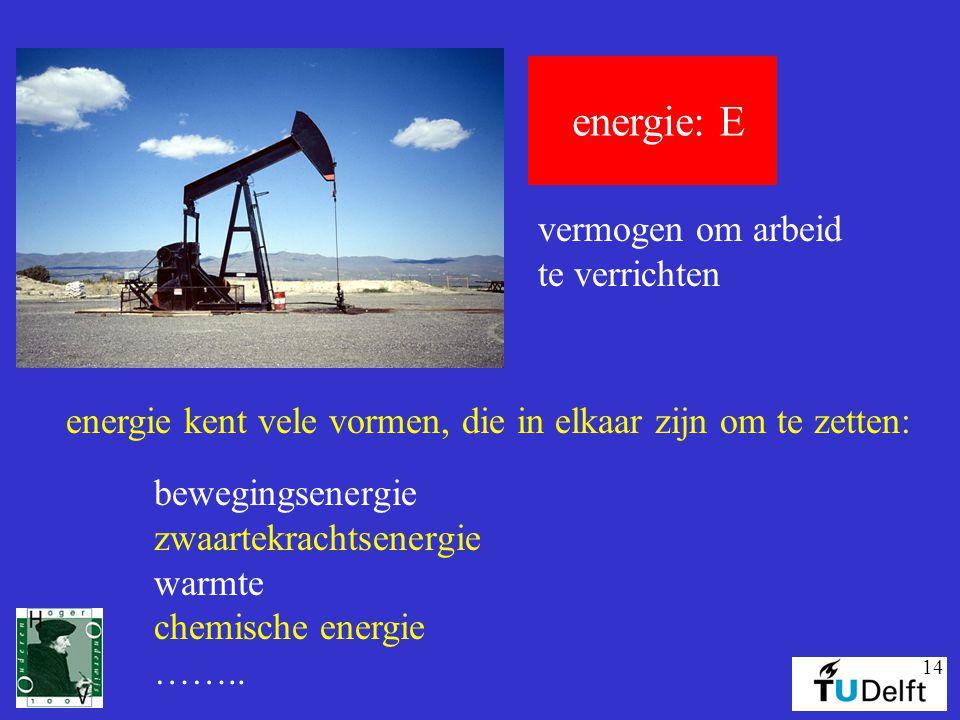 energie: E vermogen om arbeid te verrichten