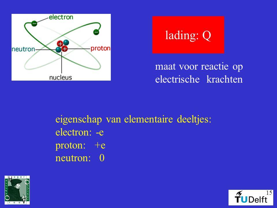 lading: Q maat voor reactie op electrische krachten