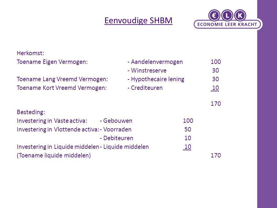 Eenvoudige SHBM