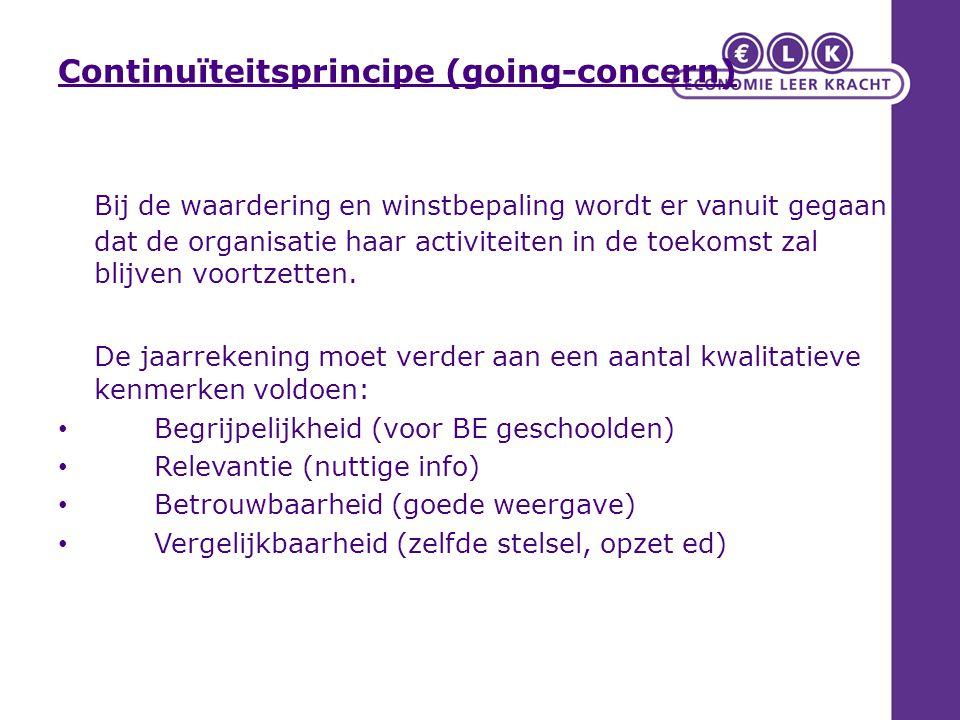Continuïteitsprincipe (going-concern)