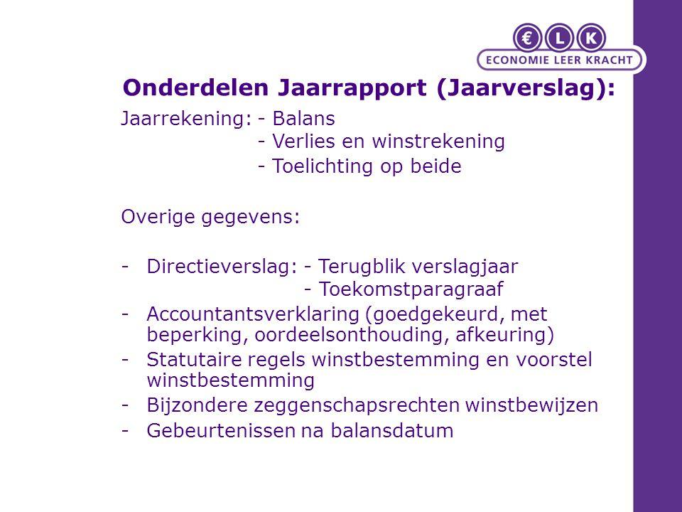 Onderdelen Jaarrapport (Jaarverslag):