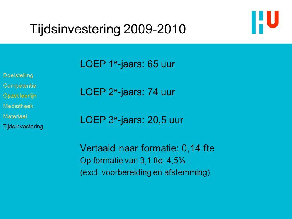 Tijdsinvestering 2009-2010 LOEP 1e-jaars: 65 uur LOEP 2e-jaars: 74 uur