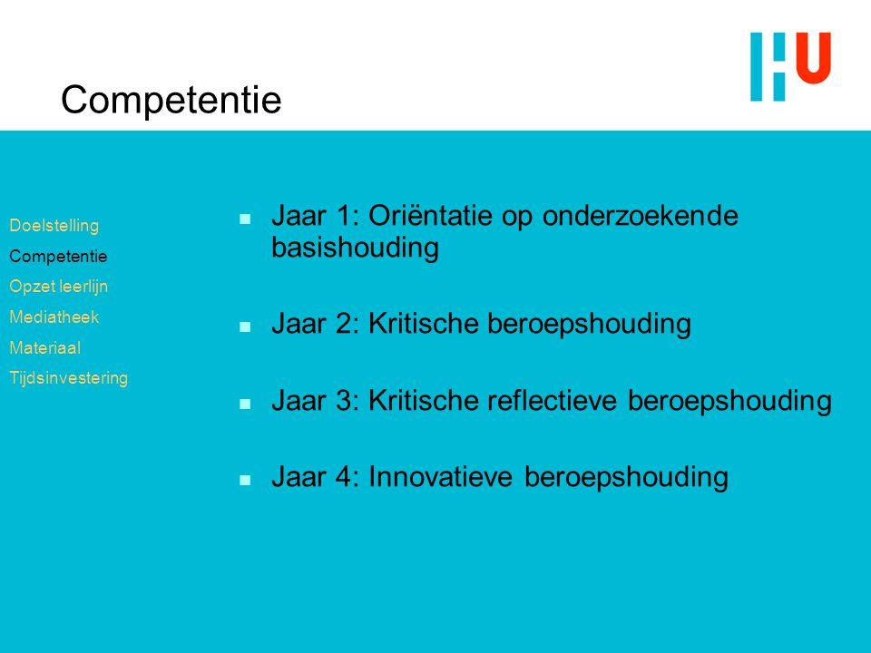 Competentie Jaar 1: Oriëntatie op onderzoekende basishouding