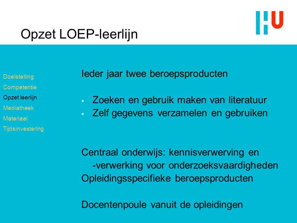 Opzet LOEP-leerlijn Ieder jaar twee beroepsproducten