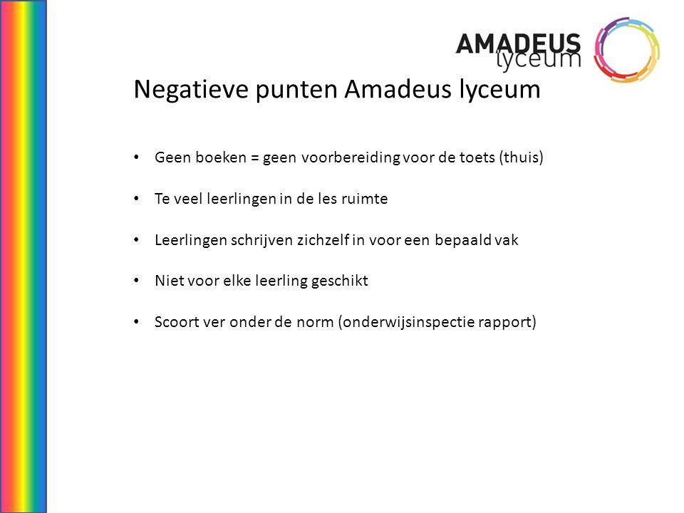 Negatieve punten Amadeus lyceum