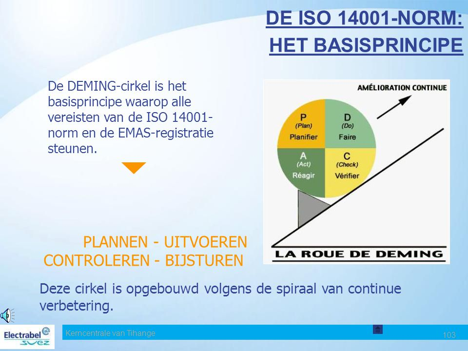 DE ISO 14001-NORM: HET BASISPRINCIPE