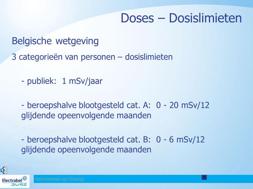 Doses – Dosislimieten Belgische wetgeving