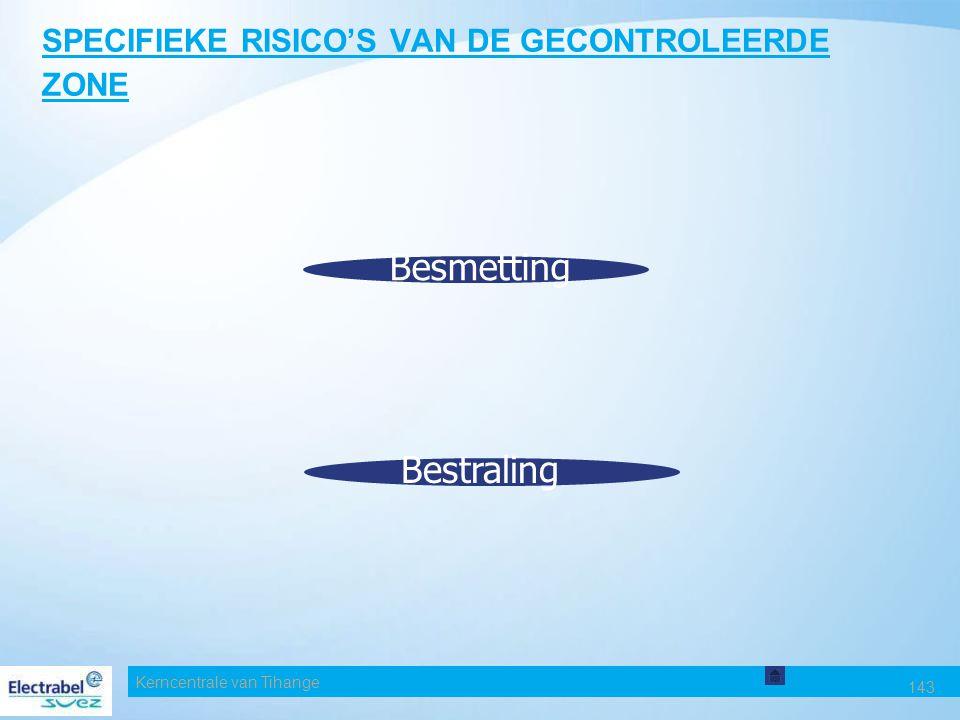SPECIFIEKE RISICO'S VAN DE GECONTROLEERDE ZONE