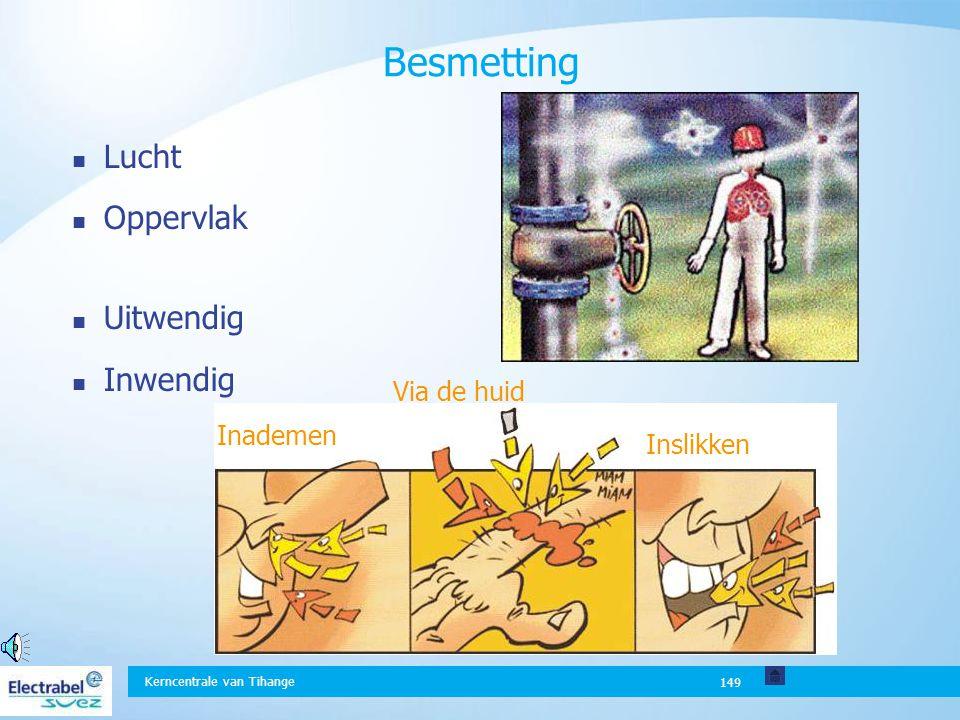 Besmetting Lucht Oppervlak Uitwendig Inwendig Via de huid Inademen