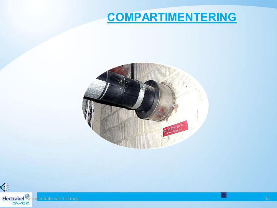 COMPARTIMENTERING Date Kerncentrale van Tihange 35 Entité - Sujet 35